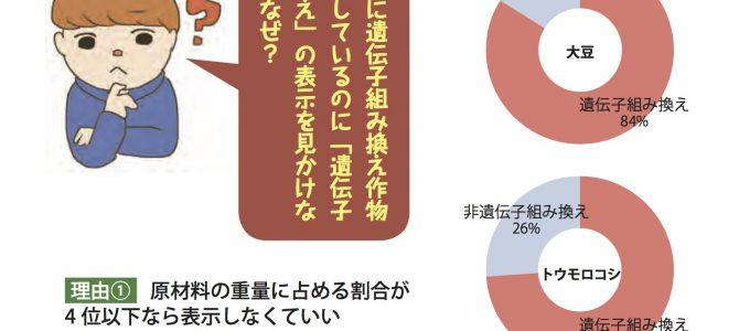 今こそ表示させよう!遺伝子組換え食品 |  消費者リポート9月号特集
